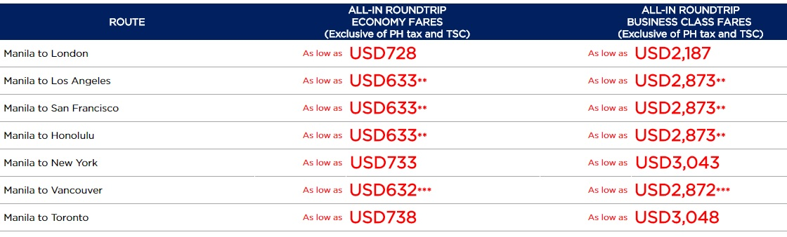 Philippine Airlines Ultimate Seat Sale International 2